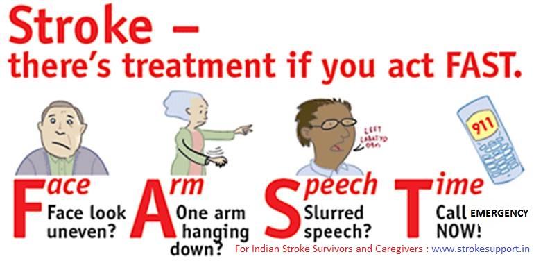 FAST-Stroke-Warning-Signs