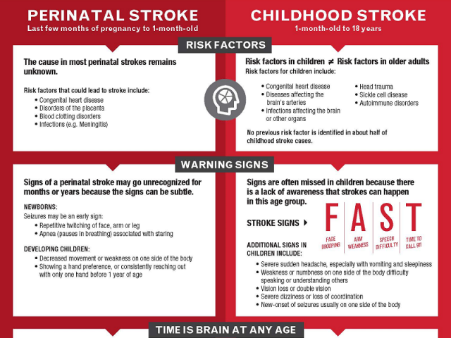 Pediatric Stroke is a reality !