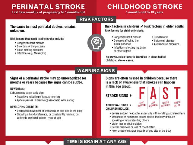 Pediatric Stroke is a reality !