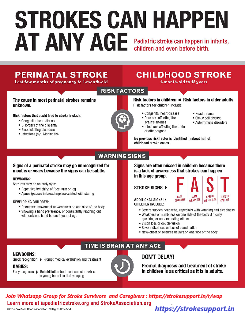 Pediatric and even perinatal stroke is a reality !