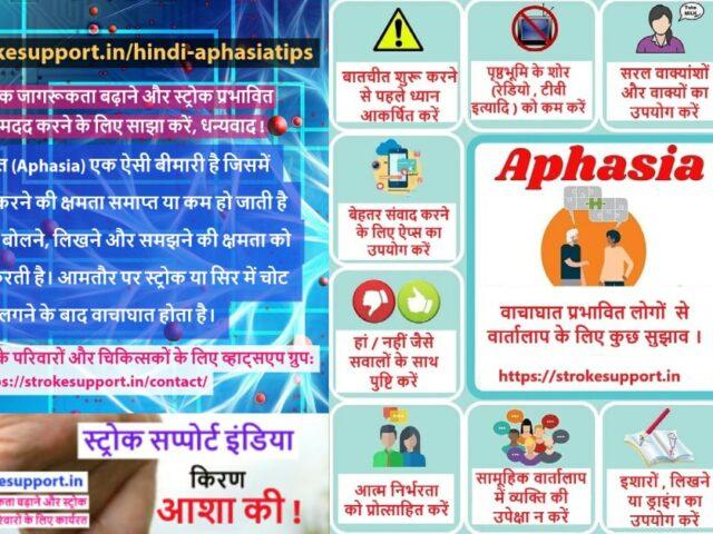 वाचाघात (Aphasia) युक्तियाँ:  वाचाघात प्रभावित व्यक्तियों के साथ प्रभावी ढंग से संवाद कैसे करें ?